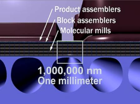 vidéo nano-usine - nano factory movie