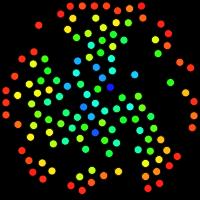 réseau social - représentation graphique (1)